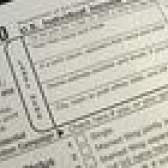 Como calcular isenções fiscais pessoais