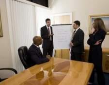 Objetivos de carreira para o marketing e comunicações
