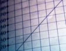 Como descobrir a inclinação de uma linha