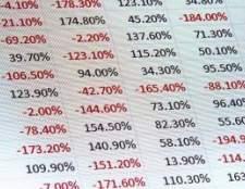 Como localizar e substituir dentro de uma coluna no Excel