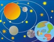Como fazer um poster projeto sistema solar