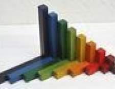 Como combinar o método estatístico com projeto de pesquisa