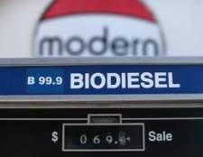 Como iniciar um negócio de biodiesel